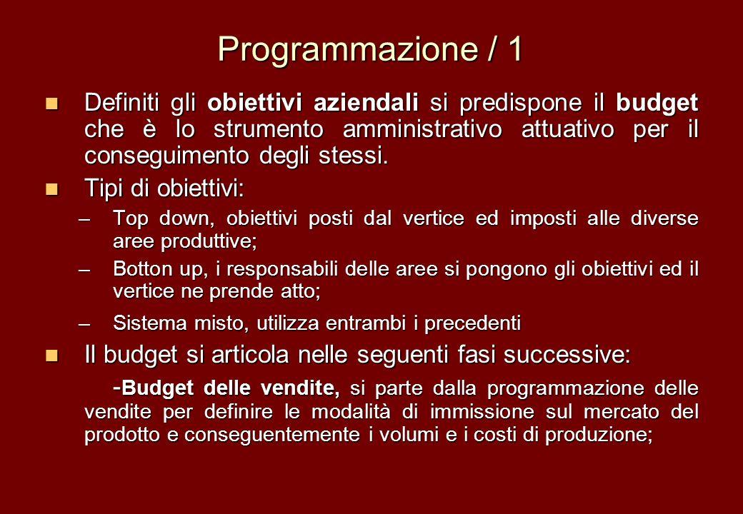 Programmazione / 1 Definiti gli obiettivi aziendali si predispone il budget che è lo strumento amministrativo attuativo per il conseguimento degli ste