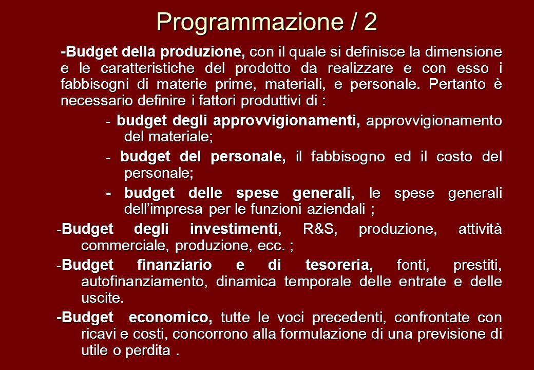Programmazione / 2 -Budget della produzione, con il quale si definisce la dimensione e le caratteristiche del prodotto da realizzare e con esso i fabb