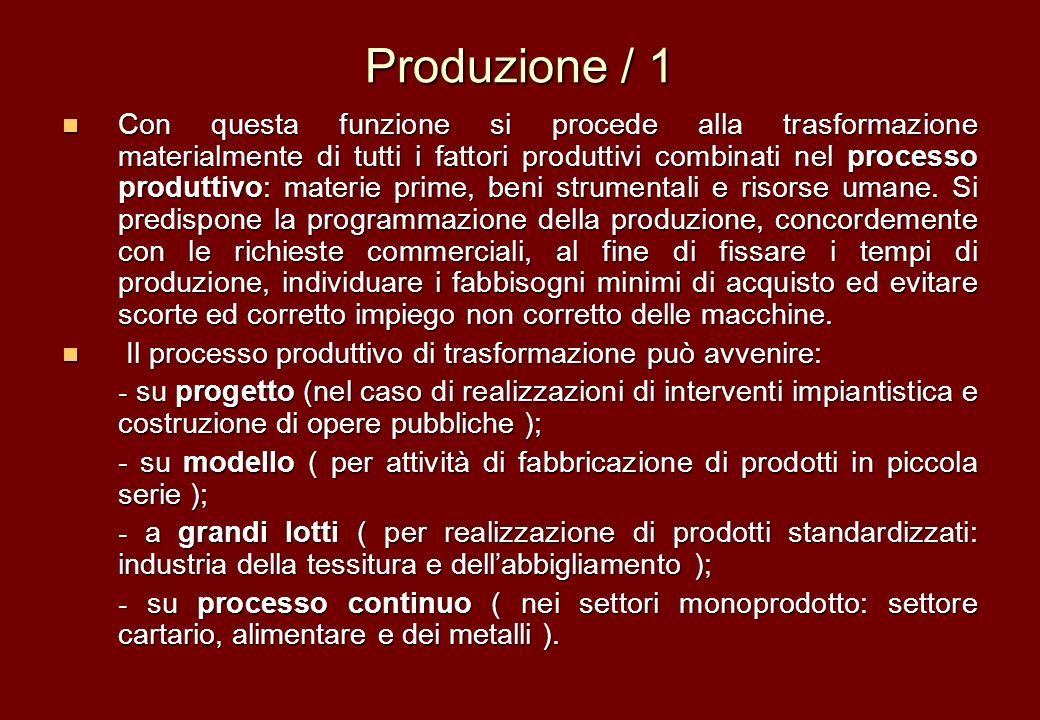 Produzione / 1 Con questa funzione si procede alla trasformazione materialmente di tutti i fattori produttivi combinati nel processo produttivo: mater