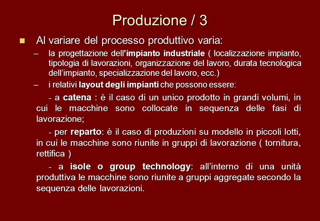 Produzione / 3 Al variare del processo produttivo varia: Al variare del processo produttivo varia: –la progettazione dellimpianto industriale ( locali