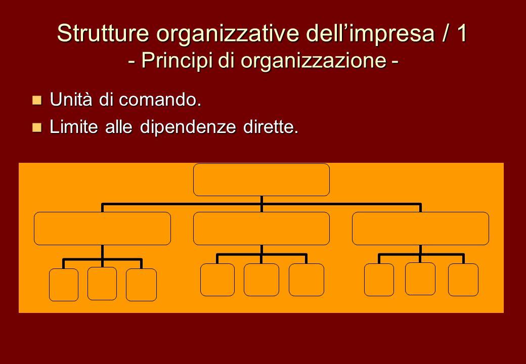 Strutture organizzative dellimpresa / 1 - Principi di organizzazione - Unità di comando. Unità di comando. Limite alle dipendenze dirette. Limite alle