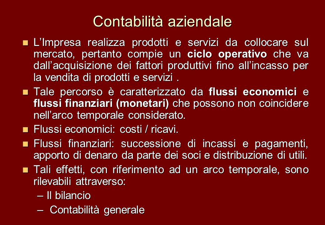 Contabilità aziendale LImpresa realizza prodotti e servizi da collocare sul mercato, pertanto compie un ciclo operativo che va dallacquisizione dei fa