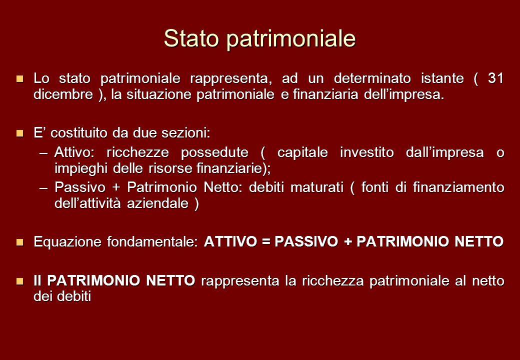 Stato patrimoniale Lo stato patrimoniale rappresenta, ad un determinato istante ( 31 dicembre ), la situazione patrimoniale e finanziaria dellimpresa.