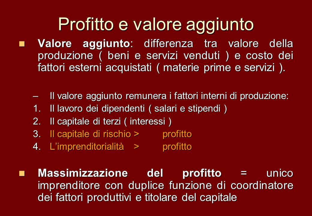 Profitto e valore aggiunto Valore aggiunto: differenza tra valore della produzione ( beni e servizi venduti ) e costo dei fattori esterni acquistati (