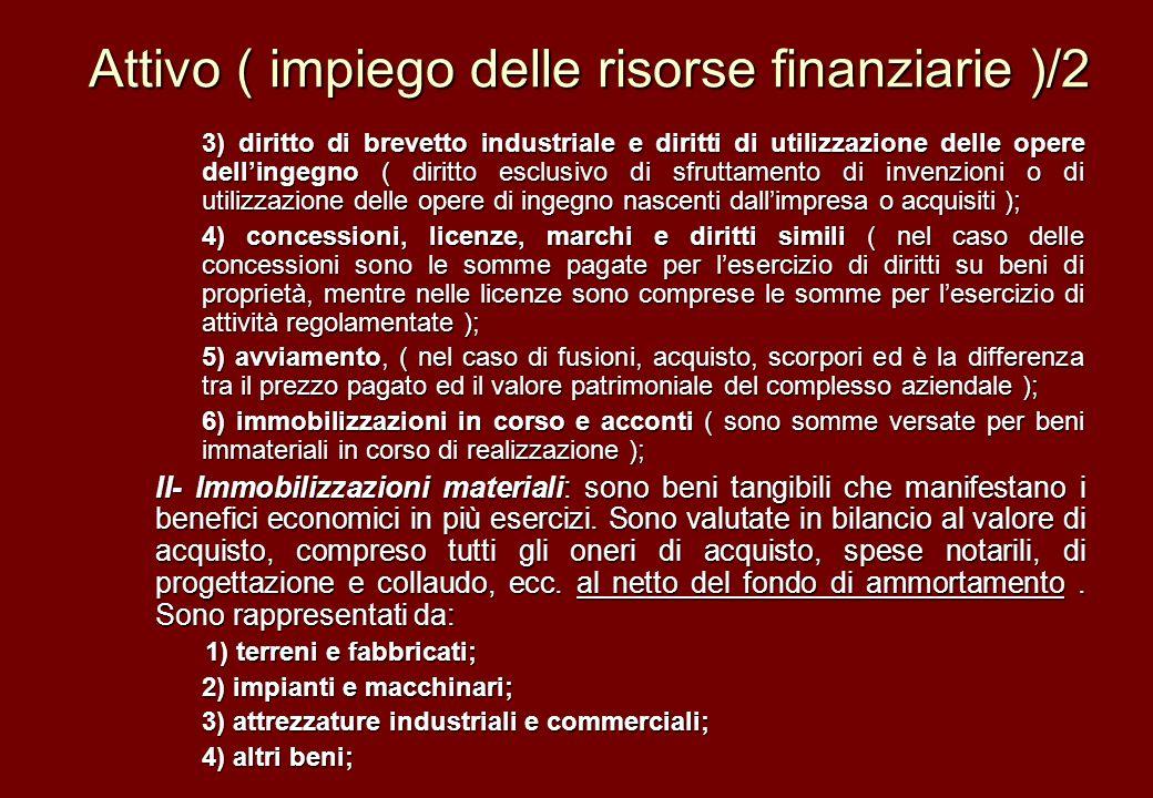 Attivo ( impiego delle risorse finanziarie )/2 3) diritto di brevetto industriale e diritti di utilizzazione delle opere dellingegno ( diritto esclusi