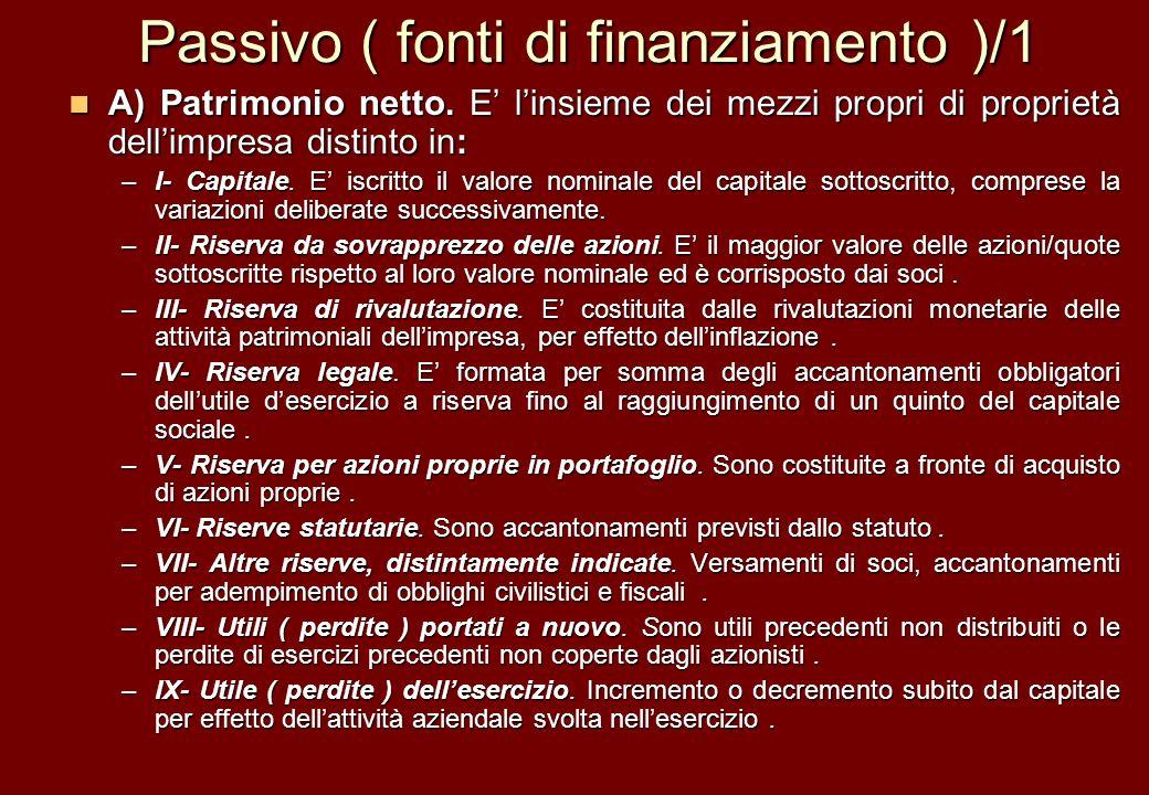 Passivo ( fonti di finanziamento )/1 A) Patrimonio netto. E linsieme dei mezzi propri di proprietà dellimpresa distinto in: A) Patrimonio netto. E lin