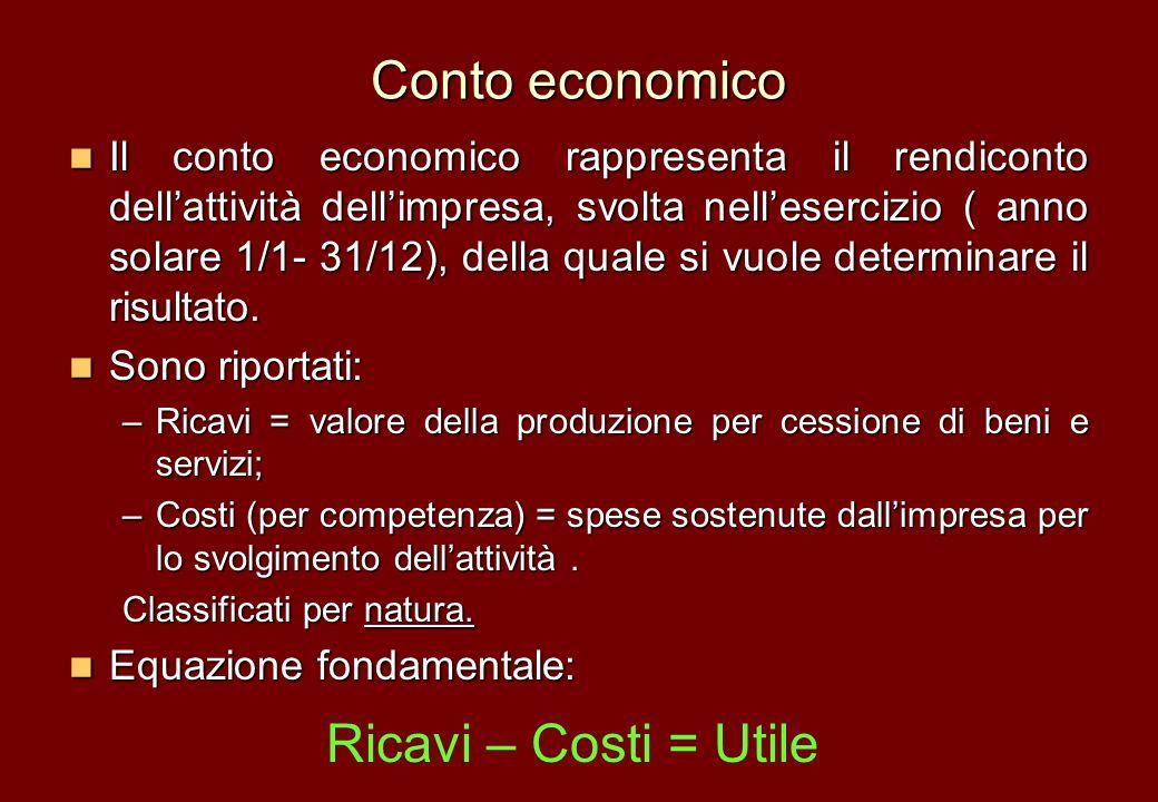 Conto economico Il conto economico rappresenta il rendiconto dellattività dellimpresa, svolta nellesercizio ( anno solare 1/1- 31/12), della quale si