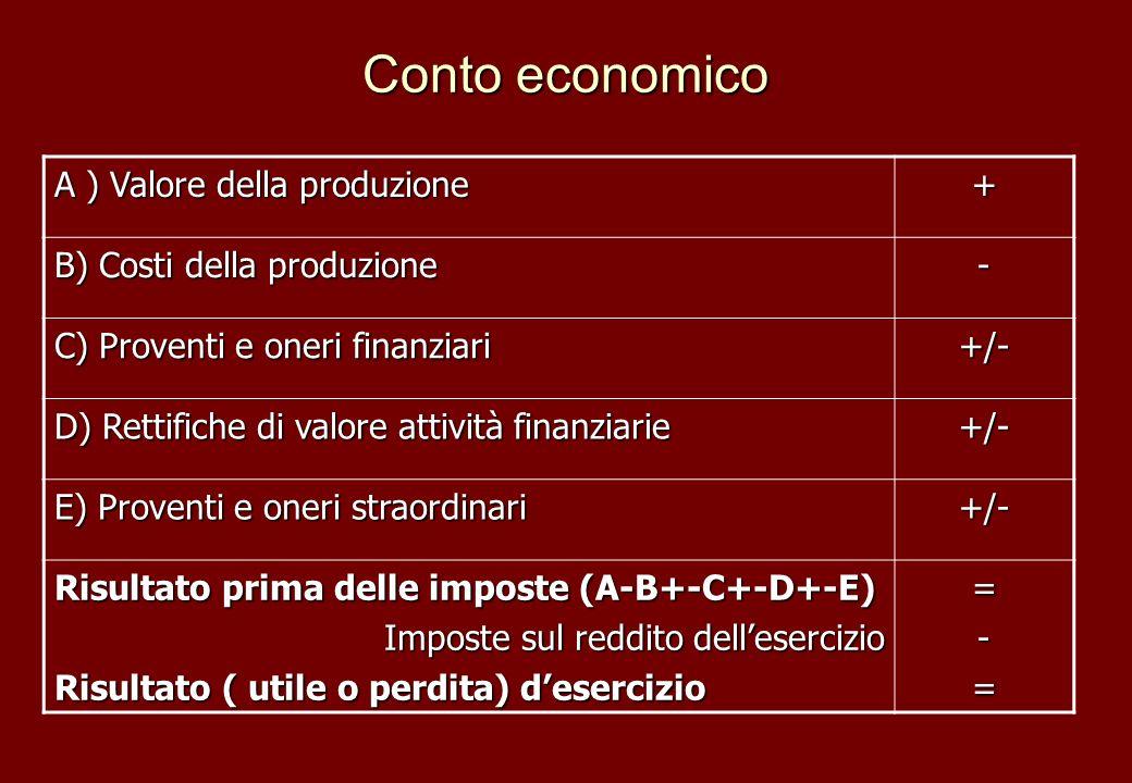 Conto economico A ) Valore della produzione + B) Costi della produzione - C) Proventi e oneri finanziari +/- D) Rettifiche di valore attività finanzia