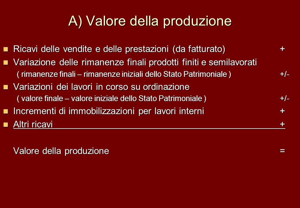A) Valore della produzione Ricavi delle vendite e delle prestazioni (da fatturato) + Ricavi delle vendite e delle prestazioni (da fatturato) + Variazi