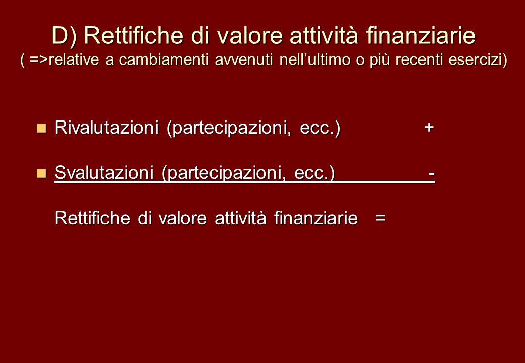 D) Rettifiche di valore attività finanziarie ( =>relative a cambiamenti avvenuti nellultimo o più recenti esercizi) Rivalutazioni (partecipazioni, ecc