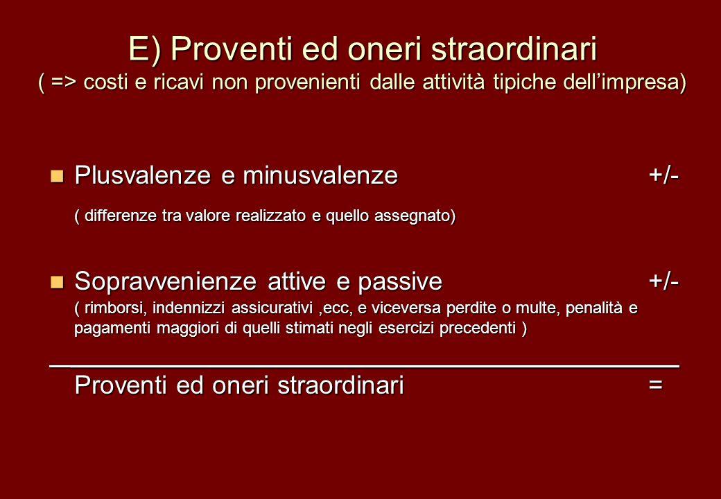 E) Proventi ed oneri straordinari ( => costi e ricavi non provenienti dalle attività tipiche dellimpresa) Plusvalenze e minusvalenze+/- Plusvalenze e
