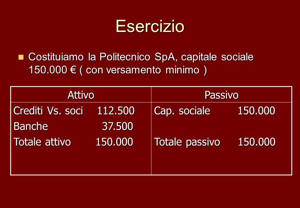 Esercizio Costituiamo la Politecnico SpA, capitale sociale 150.000 ( con versamento minimo ) Costituiamo la Politecnico SpA, capitale sociale 150.000