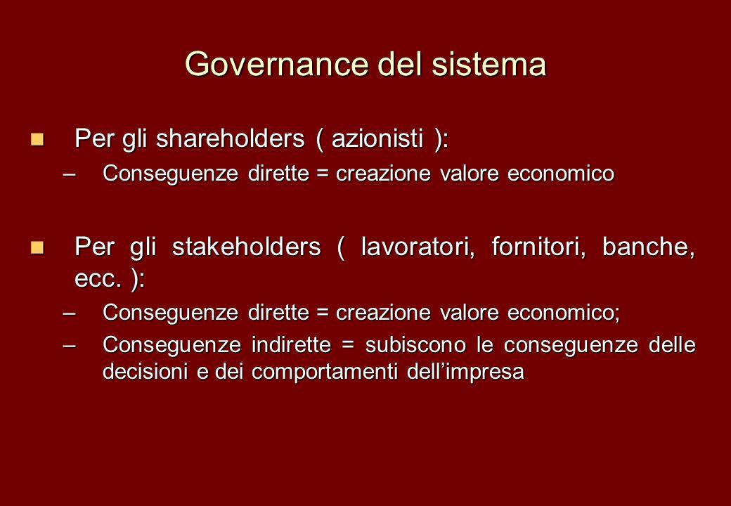 Governance del sistema Per gli shareholders ( azionisti ): Per gli shareholders ( azionisti ): –Conseguenze dirette = creazione valore economico Per g