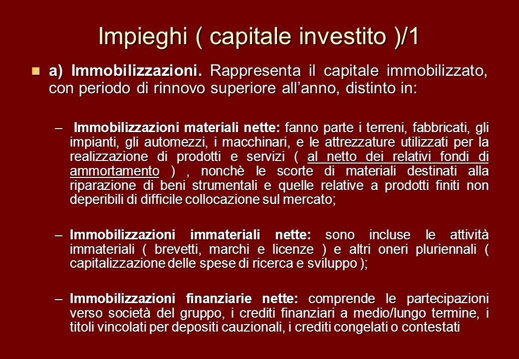 Impieghi ( capitale investito )/1 a) Immobilizzazioni. Rappresenta il capitale immobilizzato, con periodo di rinnovo superiore allanno, distinto in: a
