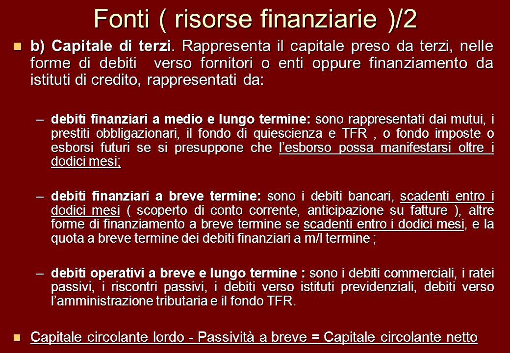 Fonti ( risorse finanziarie )/2 b) Capitale di terzi. Rappresenta il capitale preso da terzi, nelle forme di debiti verso fornitori o enti oppure fina