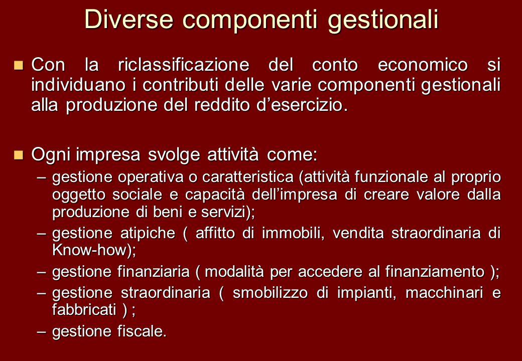 Diverse componenti gestionali Con la riclassificazione del conto economico si individuano i contributi delle varie componenti gestionali alla produzio