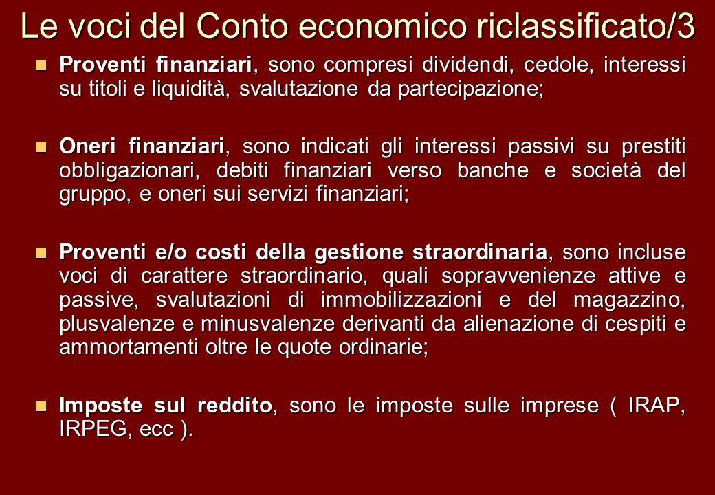 Le voci del Conto economico riclassificato/3 Proventi finanziari, sono compresi dividendi, cedole, interessi su titoli e liquidità, svalutazione da pa