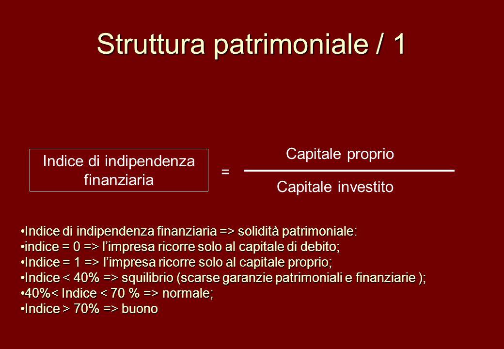 Struttura patrimoniale / 1 Capitale proprio Capitale investito Indice di indipendenza finanziaria = Indice di indipendenza finanziaria => solidità pat