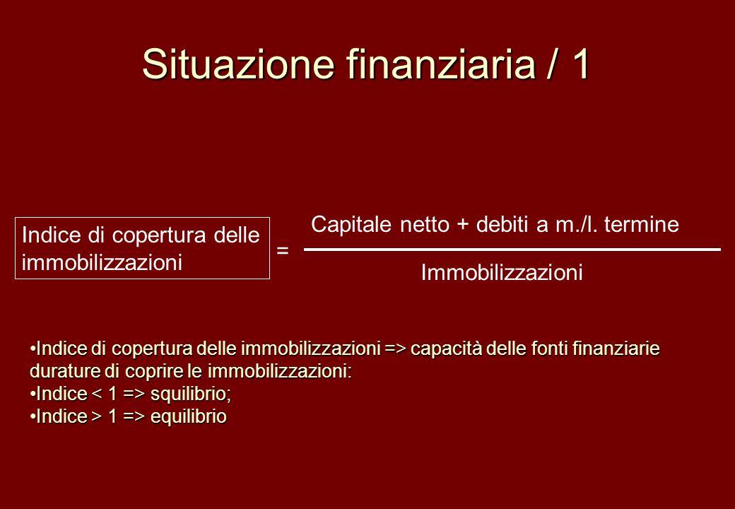 Situazione finanziaria / 1 Capitale netto + debiti a m./l. termine Immobilizzazioni Indice di copertura delle immobilizzazioni = Indice di copertura d