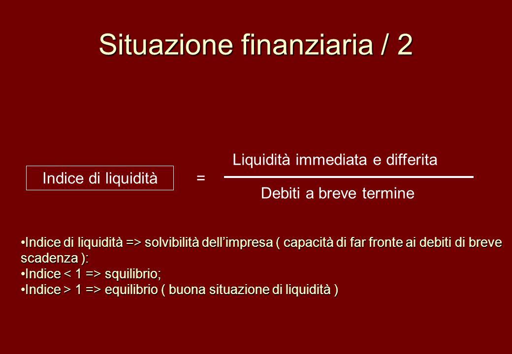 Situazione finanziaria / 2 Liquidità immediata e differita Debiti a breve termine Indice di liquidità = Indice di liquidità => solvibilità dellimpresa