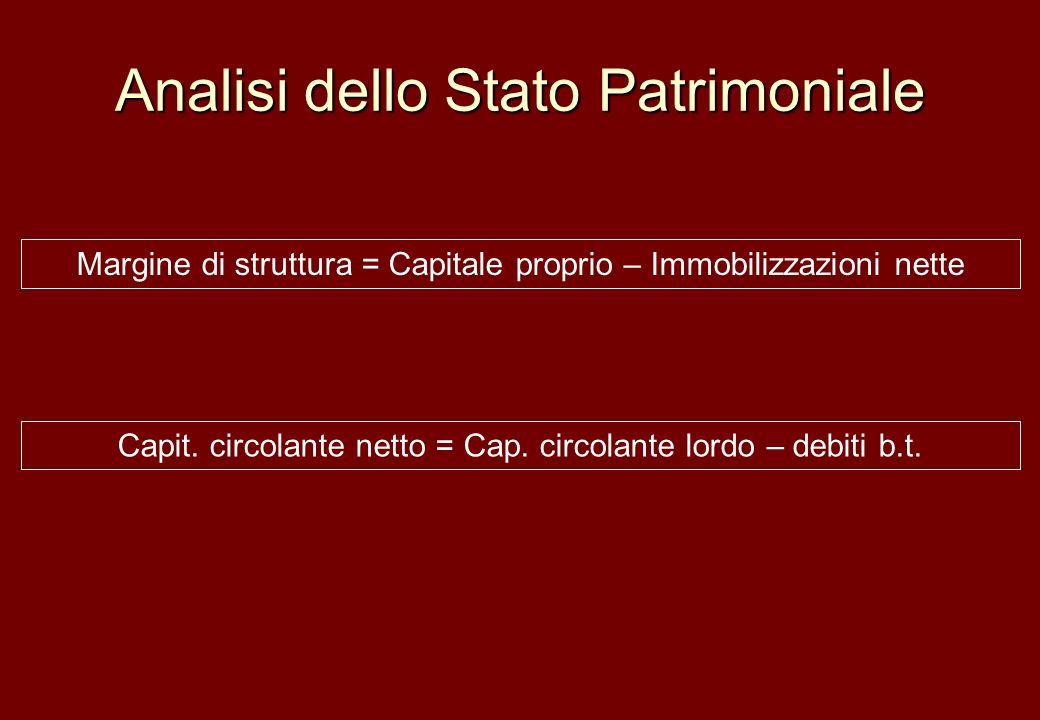 Analisi dello Stato Patrimoniale Margine di struttura = Capitale proprio – Immobilizzazioni nette Capit. circolante netto = Cap. circolante lordo – de