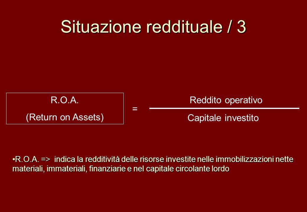 Situazione reddituale / 3 R.O.A. (Return on Assets) Reddito operativo Capitale investito = R.O.A. => indica la redditività delle risorse investite nel
