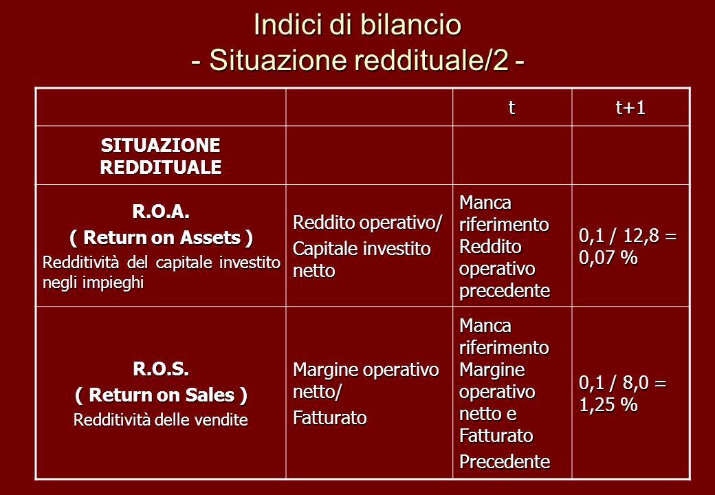 Indici di bilancio - Situazione reddituale/2 - tt+1 SITUAZIONE REDDITUALE R.O.A. ( Return on Assets ) Redditività del capitale investito negli impiegh