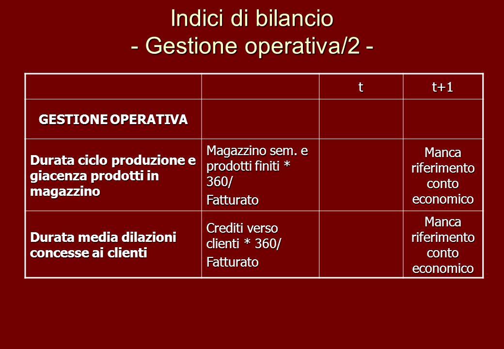 Indici di bilancio - Gestione operativa/2 - tt+1 GESTIONE OPERATIVA Durata ciclo produzione e giacenza prodotti in magazzino Magazzino sem. e prodotti