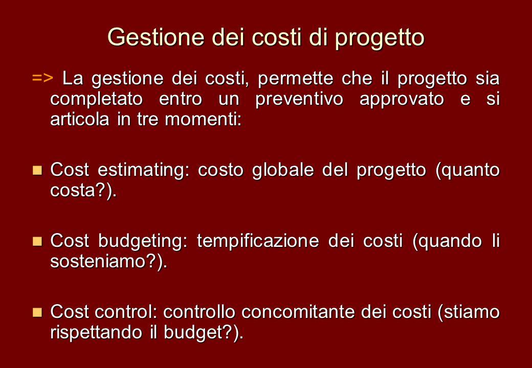 Gestione dei costi di progetto La gestione dei costi, permette che il progetto sia completato entro un preventivo approvato e si articola in tre momen