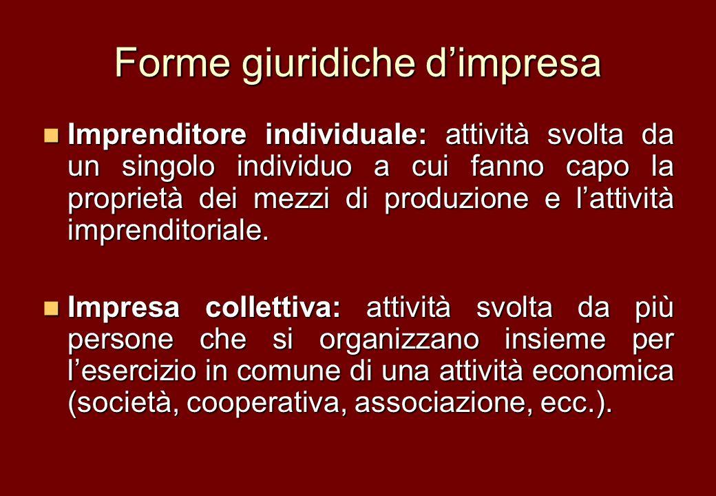 Forme giuridiche dimpresa Imprenditore individuale: attività svolta da un singolo individuo a cui fanno capo la proprietà dei mezzi di produzione e la