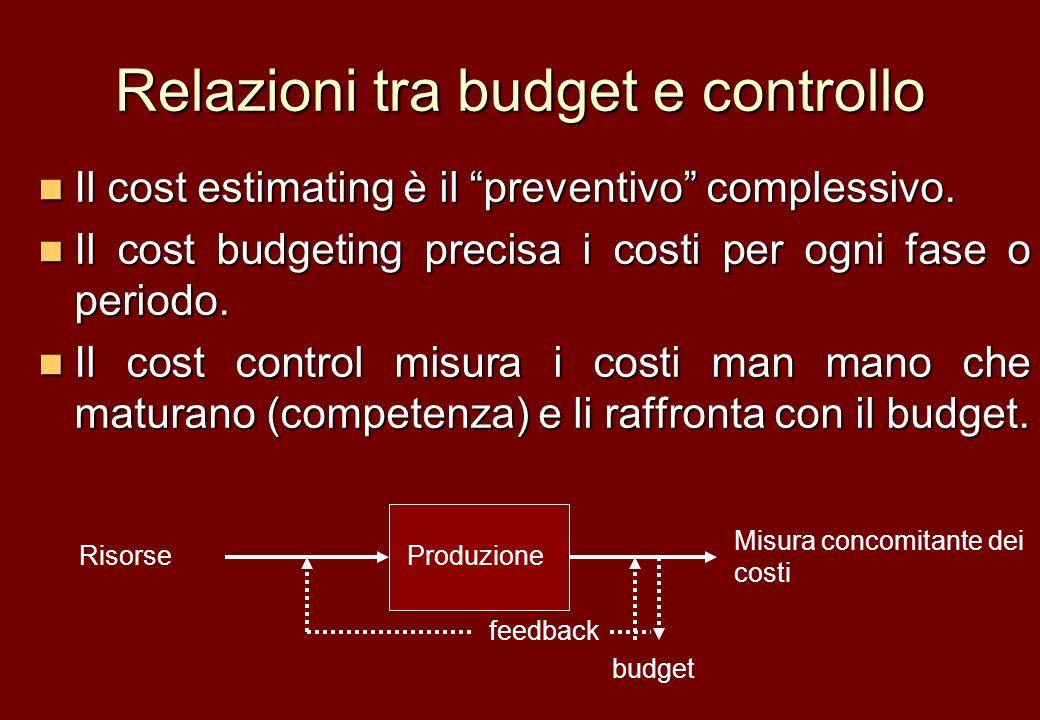 Relazioni tra budget e controllo Il cost estimating è il preventivo complessivo. Il cost estimating è il preventivo complessivo. Il cost budgeting pre