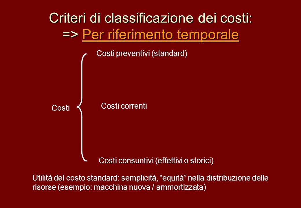 Criteri di classificazione dei costi: => Per riferimento temporale Costi preventivi (standard) Costi correnti Costi consuntivi (effettivi o storici) C