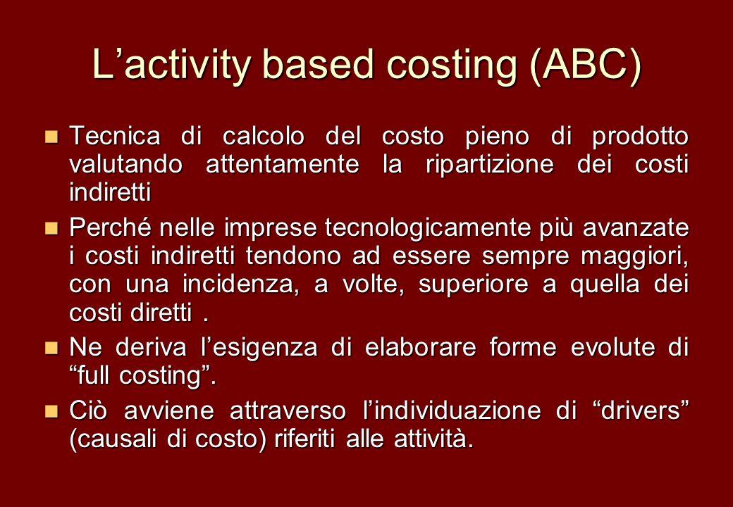 Lactivity based costing (ABC) Tecnica di calcolo del costo pieno di prodotto valutando attentamente la ripartizione dei costi indiretti Tecnica di cal