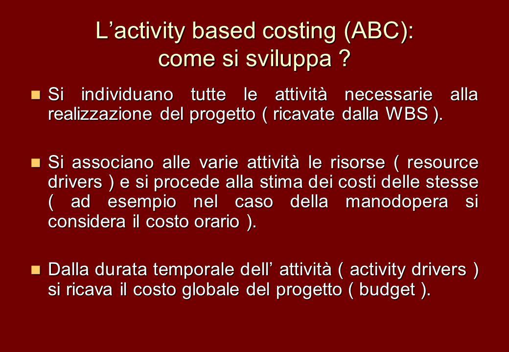 Lactivity based costing (ABC): come si sviluppa ? Si individuano tutte le attività necessarie alla realizzazione del progetto ( ricavate dalla WBS ).