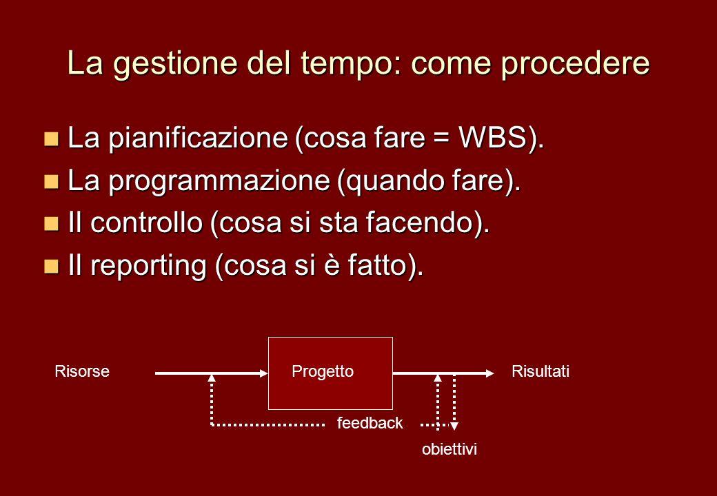 La gestione del tempo: come procedere La pianificazione (cosa fare = WBS). La pianificazione (cosa fare = WBS). La programmazione (quando fare). La pr