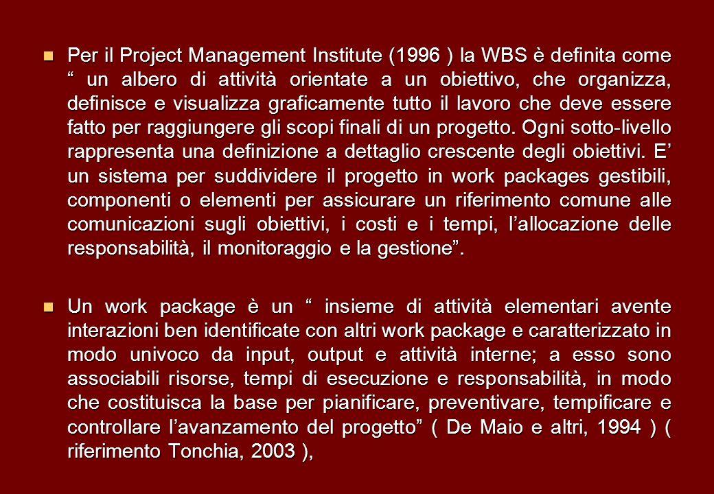 Per il Project Management Institute (1996 ) la WBS è definita come un albero di attività orientate a un obiettivo, che organizza, definisce e visualiz