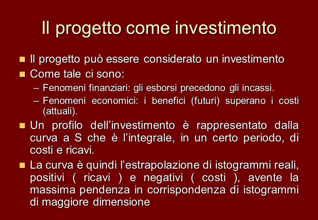Il progetto come investimento Il progetto può essere considerato un investimento Il progetto può essere considerato un investimento Come tale ci sono: