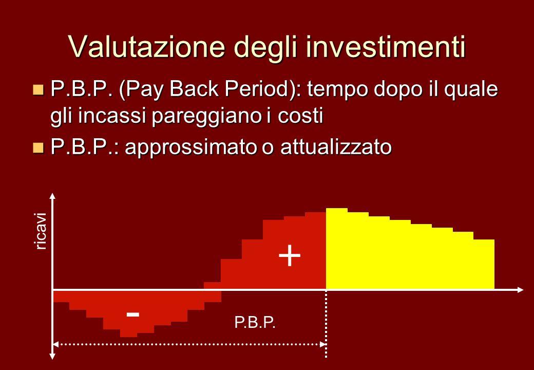Valutazione degli investimenti P.B.P. (Pay Back Period): tempo dopo il quale gli incassi pareggiano i costi P.B.P. (Pay Back Period): tempo dopo il qu