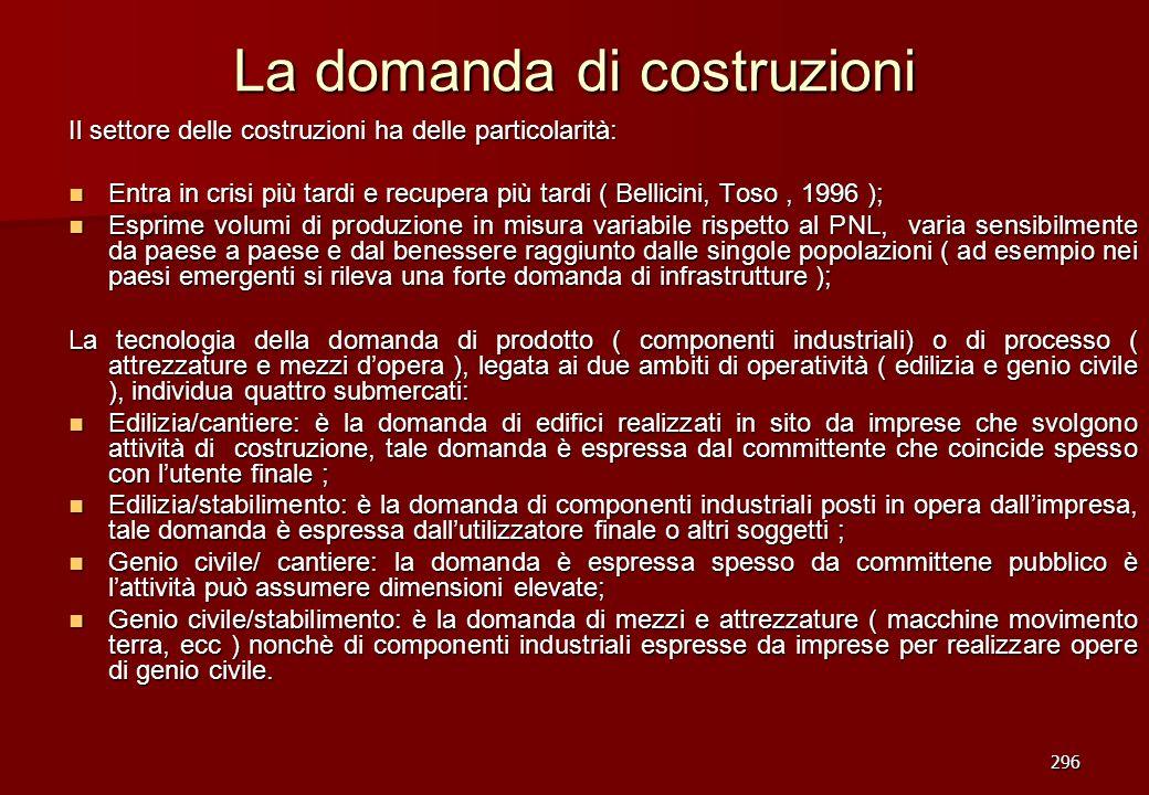 296 La domanda di costruzioni Il settore delle costruzioni ha delle particolarità: Entra in crisi più tardi e recupera più tardi ( Bellicini, Toso, 19