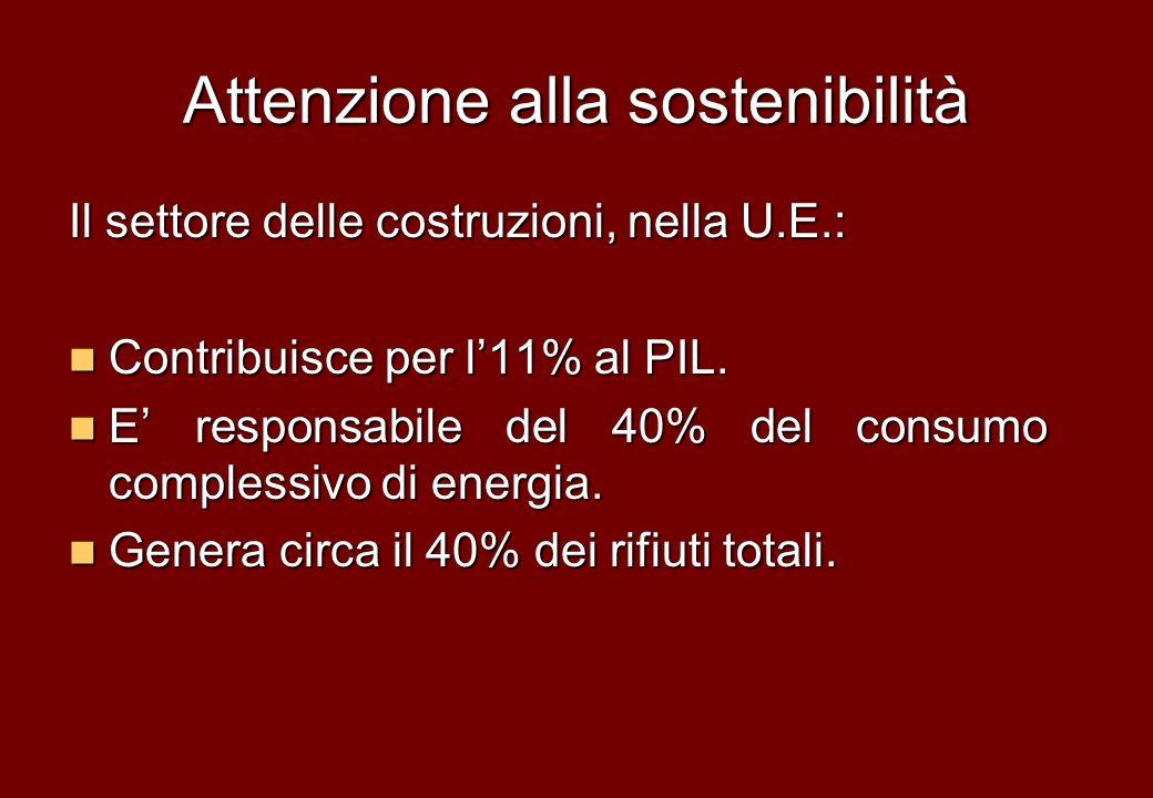 Attenzione alla sostenibilità Il settore delle costruzioni, nella U.E.: Contribuisce per l11% al PIL. Contribuisce per l11% al PIL. E responsabile del