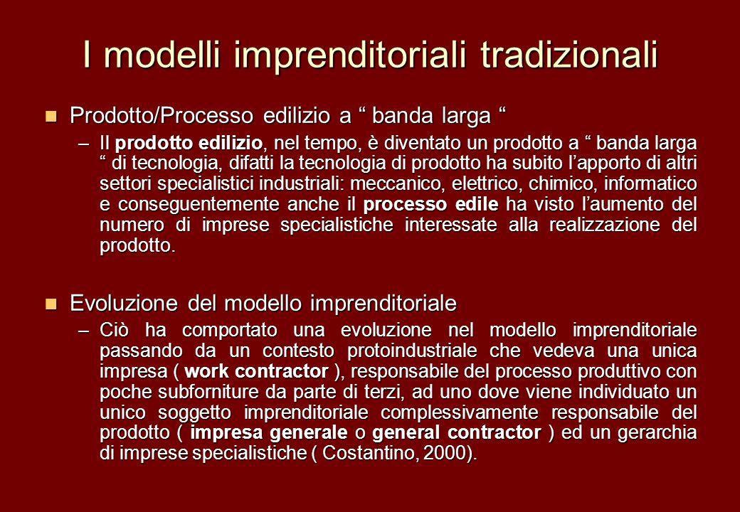 I modelli imprenditoriali tradizionali Prodotto/Processo edilizio a banda larga Prodotto/Processo edilizio a banda larga –Il prodotto edilizio, nel te