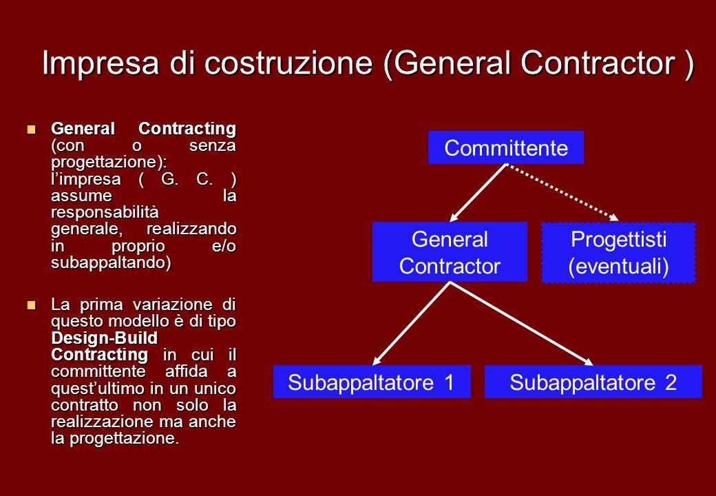 Impresa di costruzione (General Contractor ) General Contracting (con o senza progettazione): limpresa ( G. C. ) assume la responsabilità generale, re