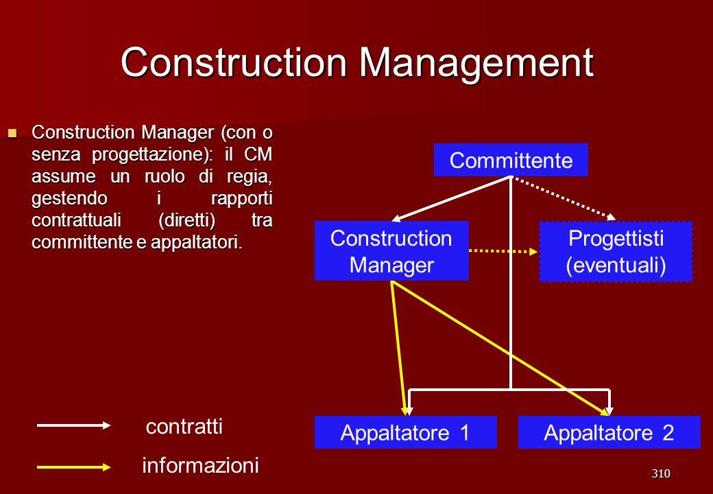 310 Construction Management Construction Manager (con o senza progettazione): il CM assume un ruolo di regia, gestendo i rapporti contrattuali (dirett
