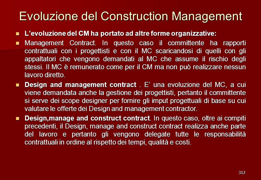 312 Evoluzione del Construction Management Levoluzione del CM ha portato ad altre forme organizzative: Levoluzione del CM ha portato ad altre forme or