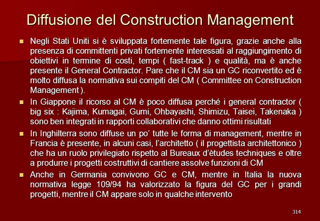 314 Diffusione del Construction Management Negli Stati Uniti si è sviluppata fortemente tale figura, grazie anche alla presenza di committenti privati