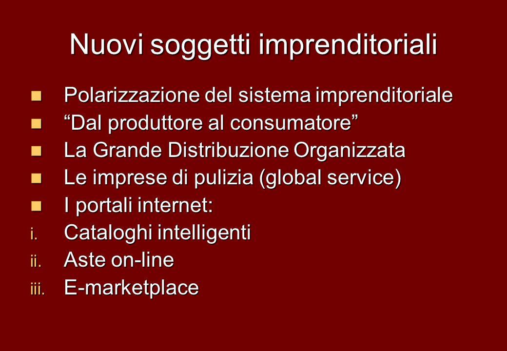 Nuovi soggetti imprenditoriali Polarizzazione del sistema imprenditoriale Polarizzazione del sistema imprenditoriale Dal produttore al consumatore Dal