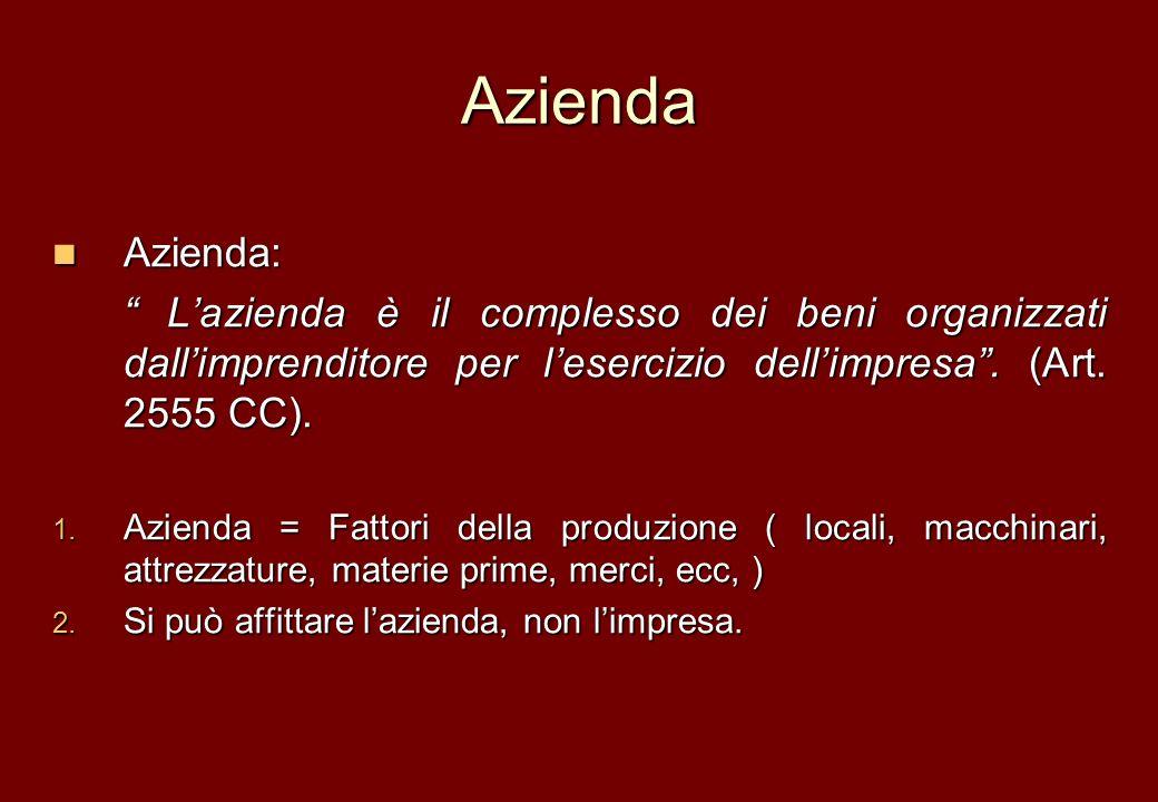 Azienda Azienda: Azienda: Lazienda è il complesso dei beni organizzati dallimprenditore per lesercizio dellimpresa. (Art. 2555 CC). Lazienda è il comp
