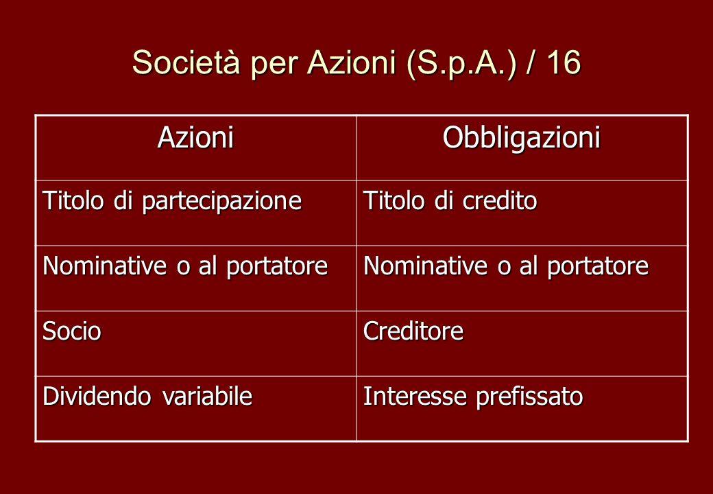 Società per Azioni (S.p.A.) / 16 AzioniObbligazioni Titolo di partecipazione Titolo di credito Nominative o al portatore SocioCreditore Dividendo vari