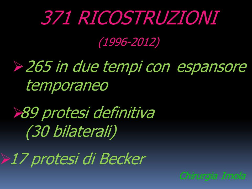 371 RICOSTRUZIONI (1996-2012) 265 in due tempi con espansore temporaneo 89 protesi definitiva (30 bilaterali) 17 protesi di Becker Chirurgia Imola