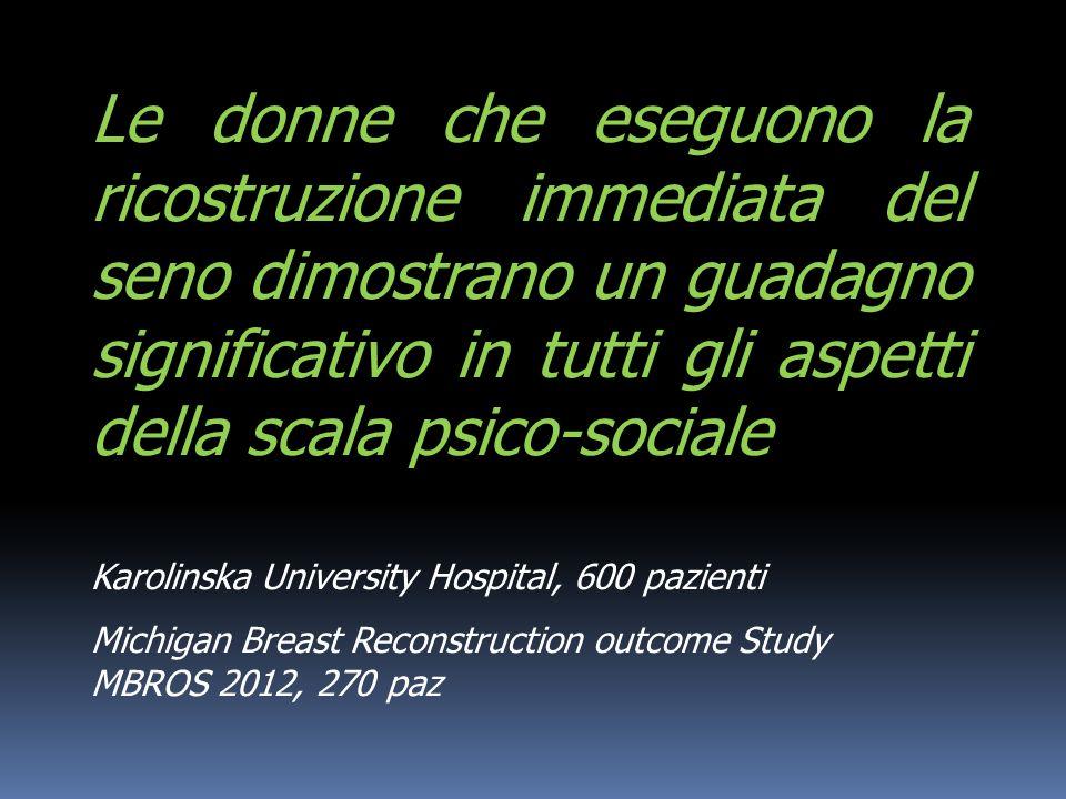 Le donne che eseguono la ricostruzione immediata del seno dimostrano un guadagno significativo in tutti gli aspetti della scala psico-sociale Karolins